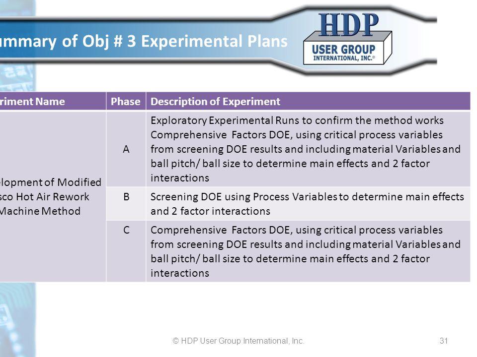 Summary of Obj # 3 Experimental Plans
