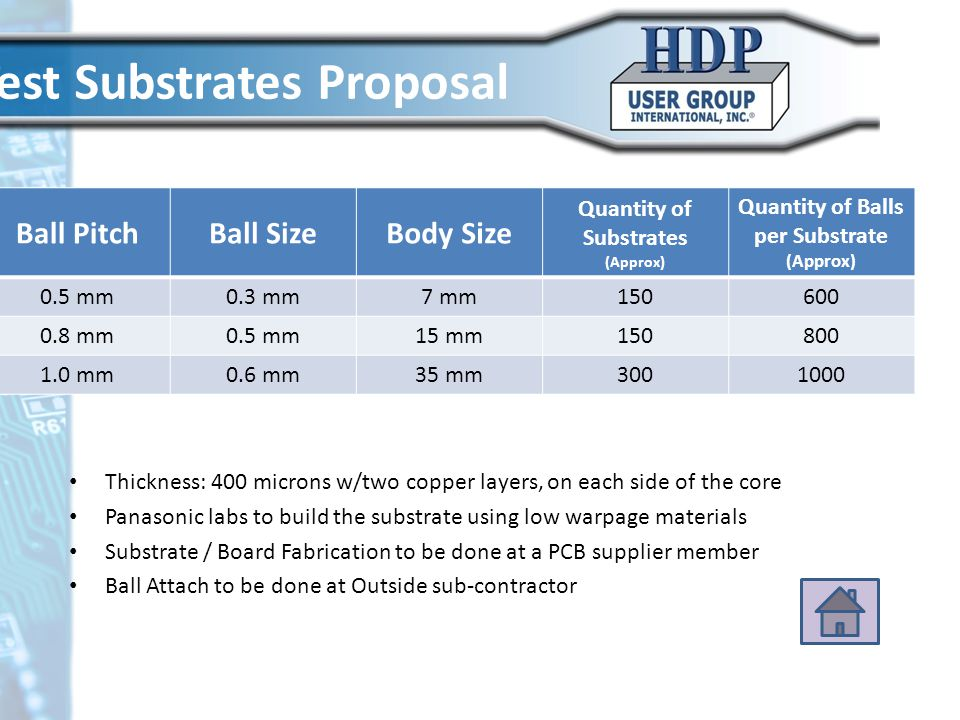 Test Substrates Proposal
