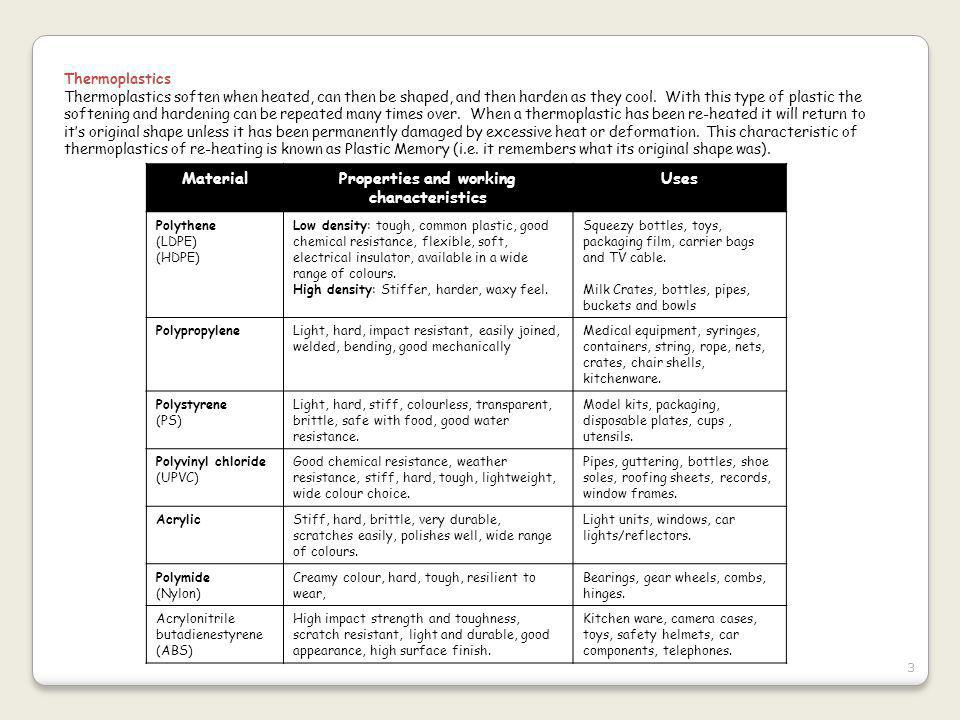 Properties and working characteristics