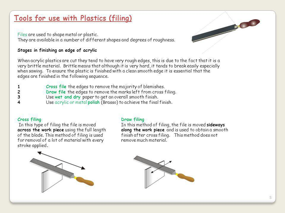 Tools for use with Plastics (filing)