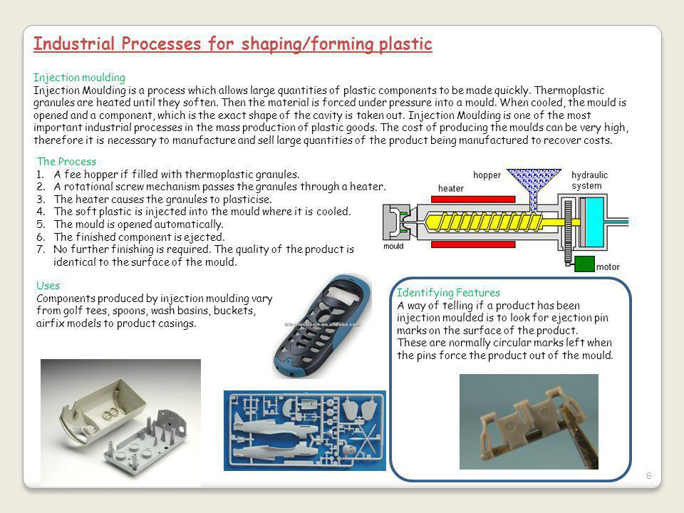 Industrial Processes for shaping/forming plastic