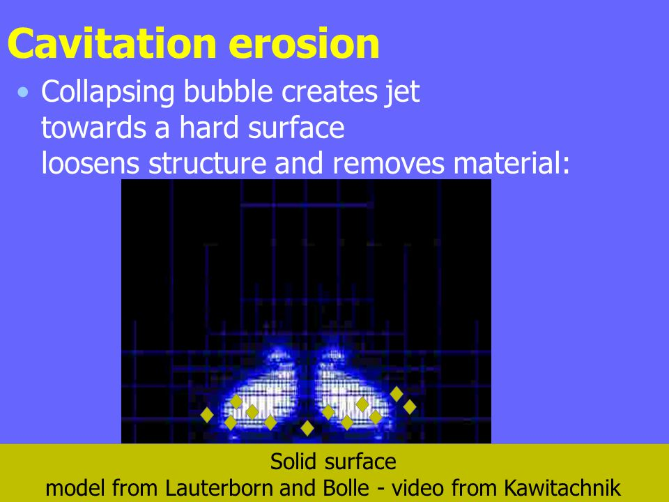 Solid surface model from Lauterborn and Bolle - video from Kawitachnik