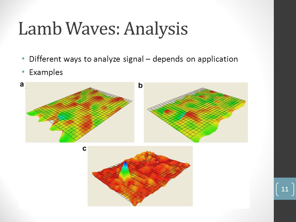 Lamb Waves: Analysis Different ways to analyze signal – depends on application. Examples. TOF measurement: defect location.