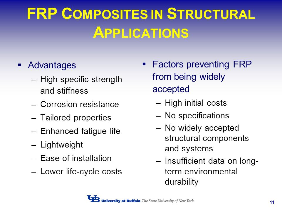 FRP COMPOSITES IN STRUCTURAL APPLICATIONS