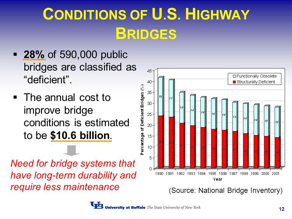 CONDITIONS OF U.S. HIGHWAY BRIDGES