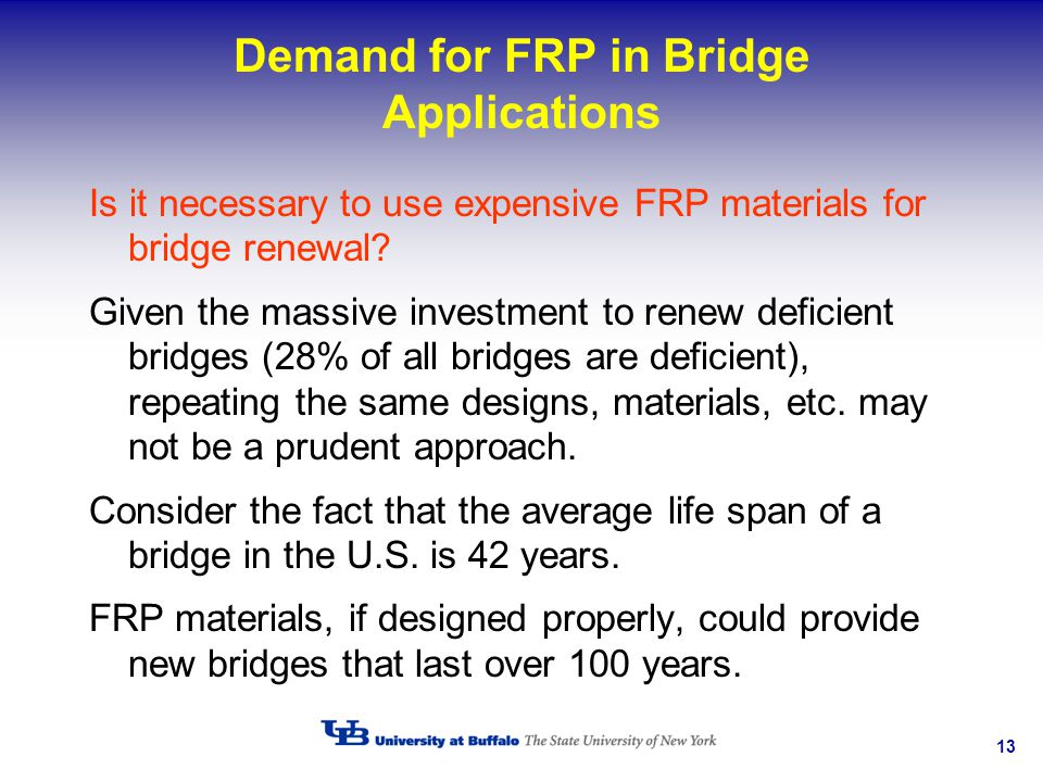 Demand for FRP in Bridge Applications