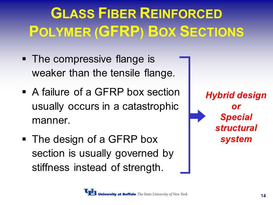 GLASS FIBER REINFORCED POLYMER (GFRP) BOX SECTIONS