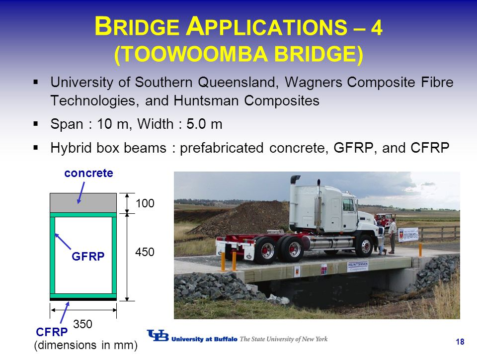 BRIDGE APPLICATIONS – 4 (TOOWOOMBA BRIDGE)