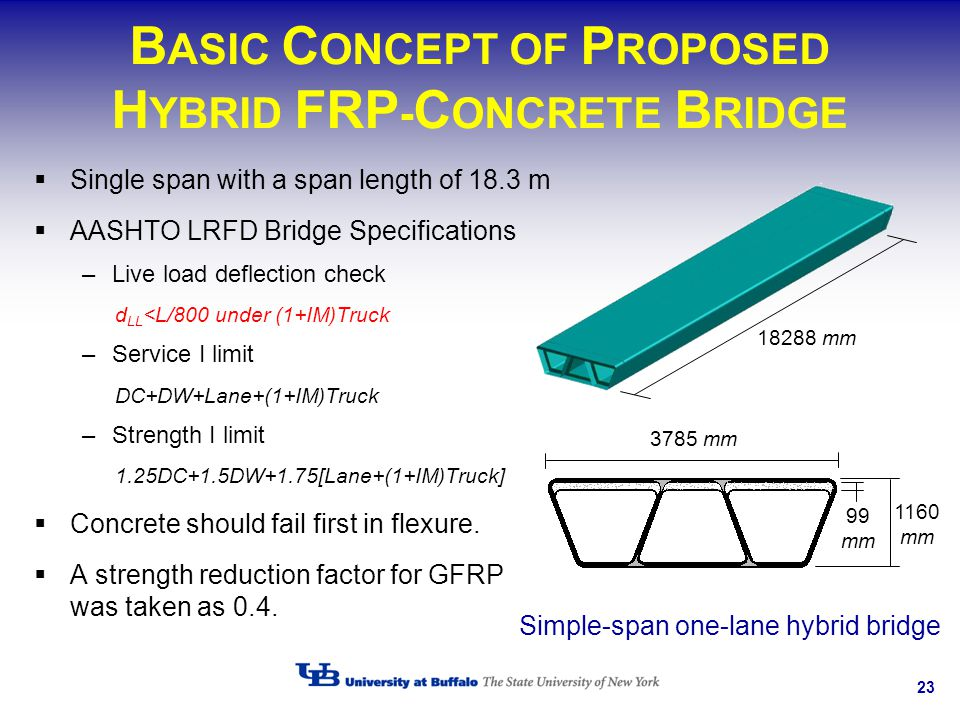 BASIC CONCEPT OF PROPOSED HYBRID FRP-CONCRETE BRIDGE