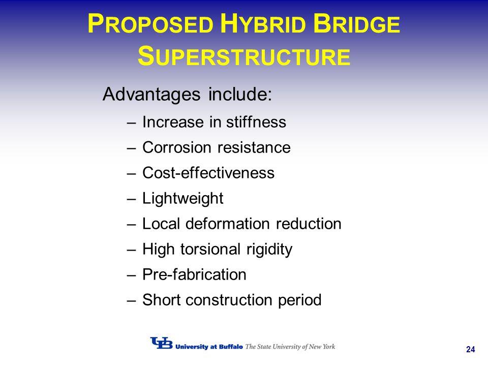 PROPOSED HYBRID BRIDGE SUPERSTRUCTURE
