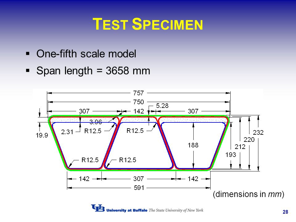 TEST SPECIMEN One-fifth scale model Span length = 3658 mm