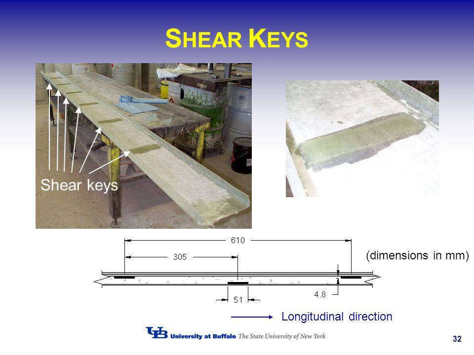 SHEAR KEYS Shear keys (dimensions in mm) Longitudinal direction