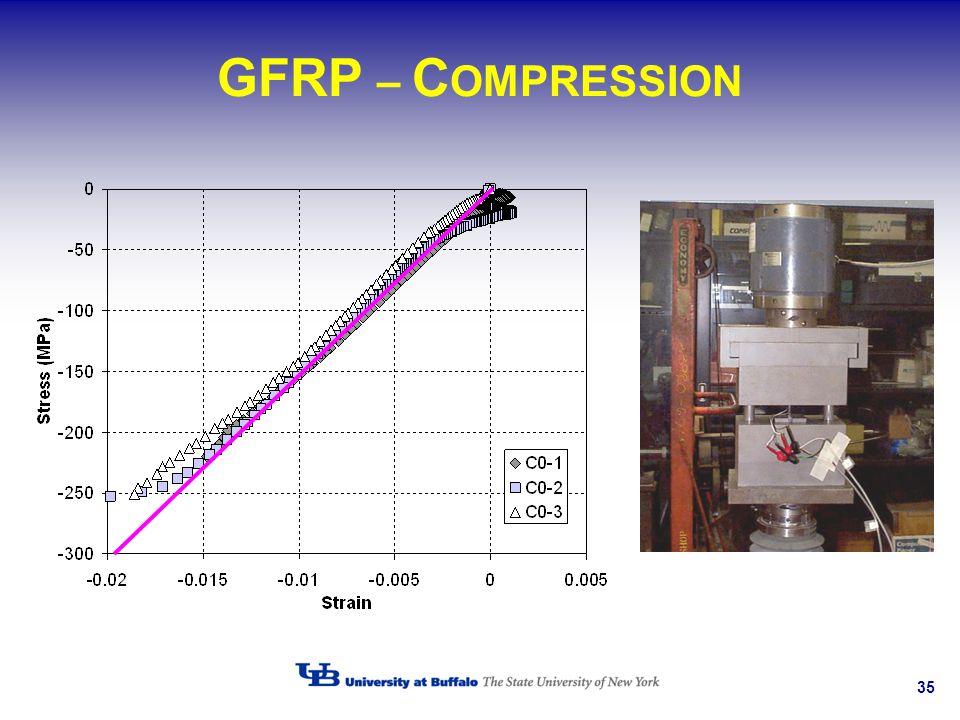 GFRP – COMPRESSION