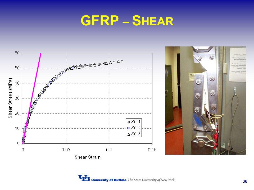 GFRP – SHEAR