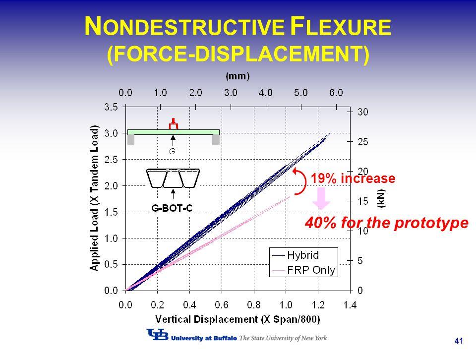 NONDESTRUCTIVE FLEXURE (FORCE-DISPLACEMENT)