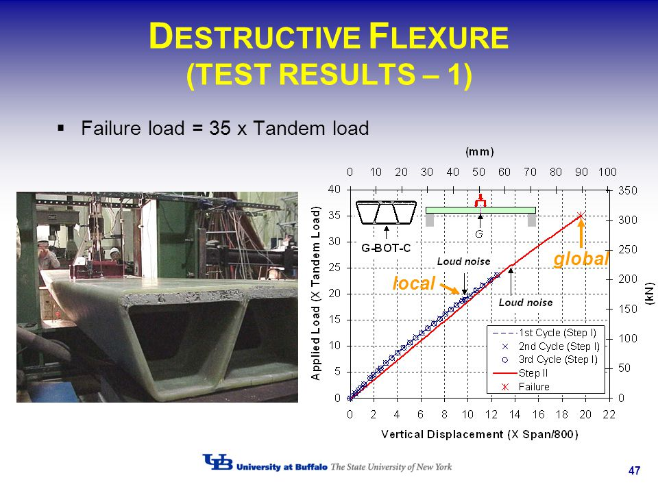 DESTRUCTIVE FLEXURE (TEST RESULTS – 1)