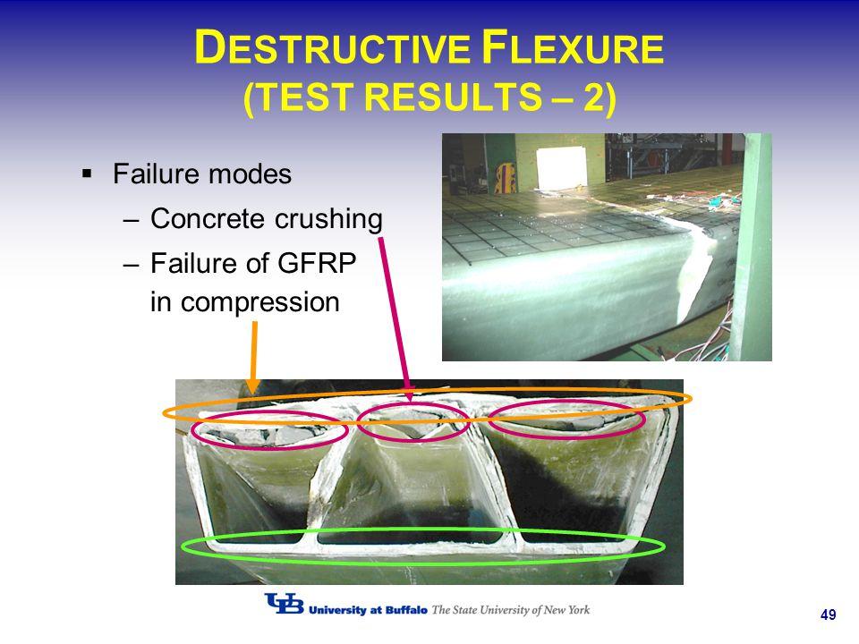 DESTRUCTIVE FLEXURE (TEST RESULTS – 2)