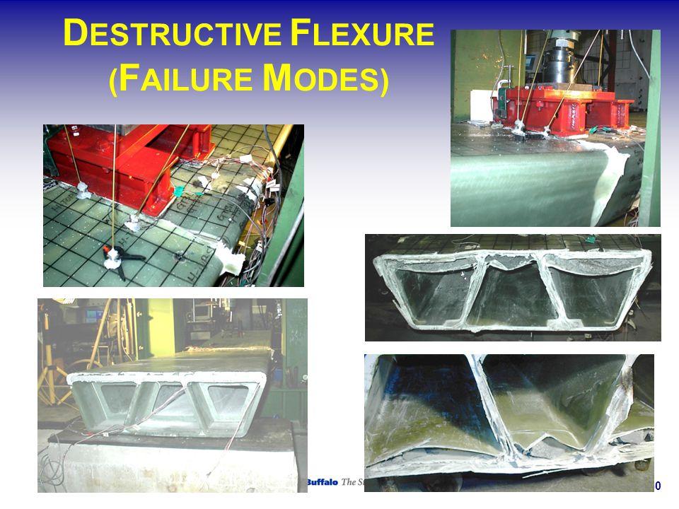 DESTRUCTIVE FLEXURE (FAILURE MODES)