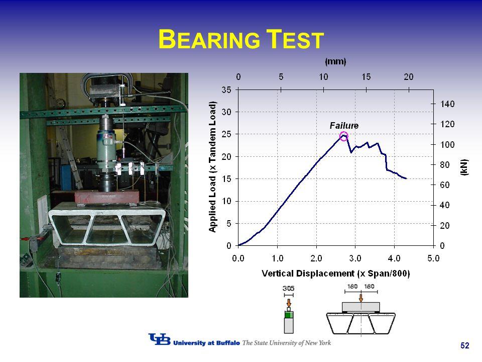 BEARING TEST
