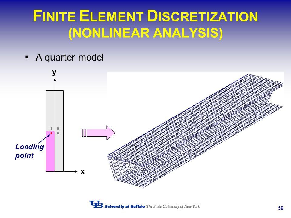 FINITE ELEMENT DISCRETIZATION (NONLINEAR ANALYSIS)