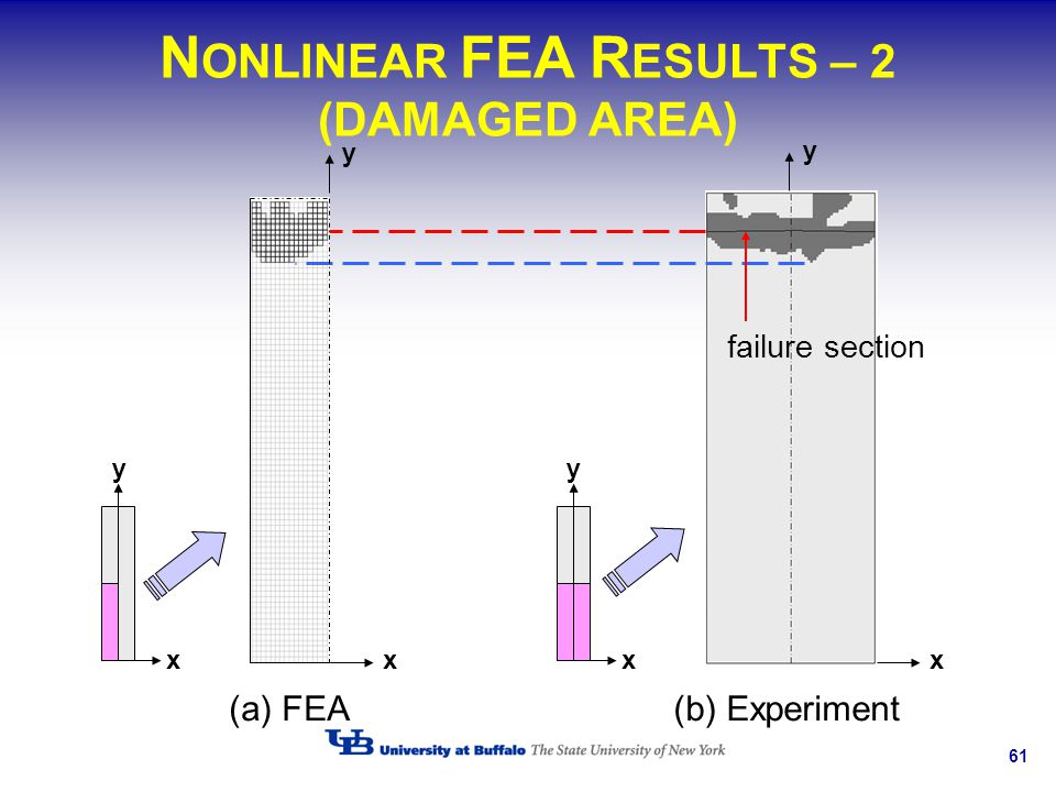 NONLINEAR FEA RESULTS – 2 (DAMAGED AREA)