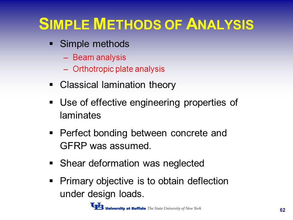 SIMPLE METHODS OF ANALYSIS