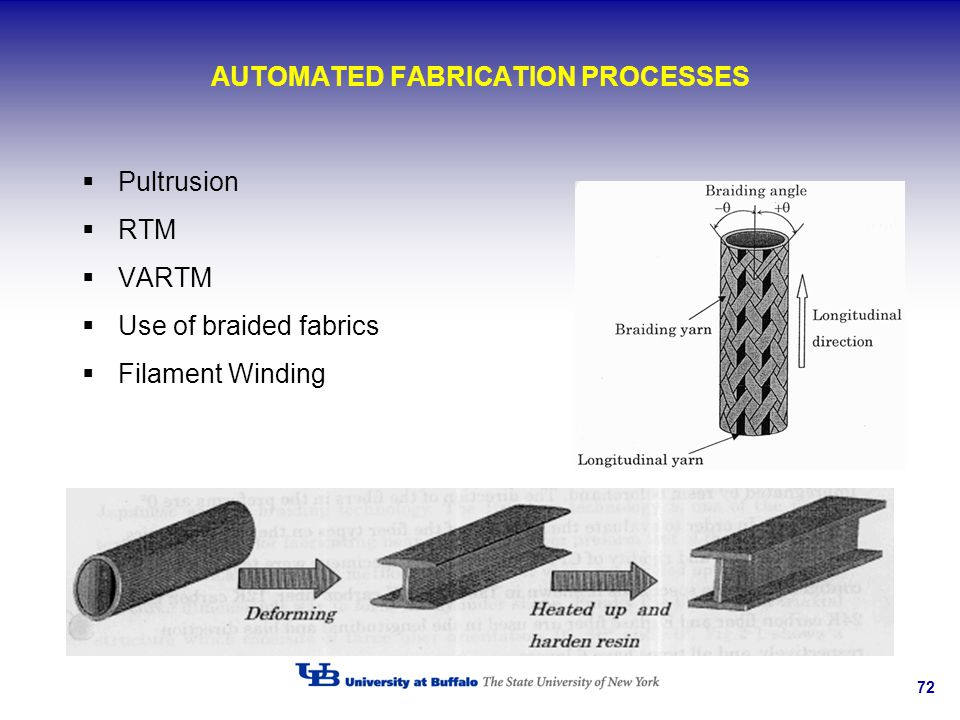 AUTOMATED FABRICATION PROCESSES