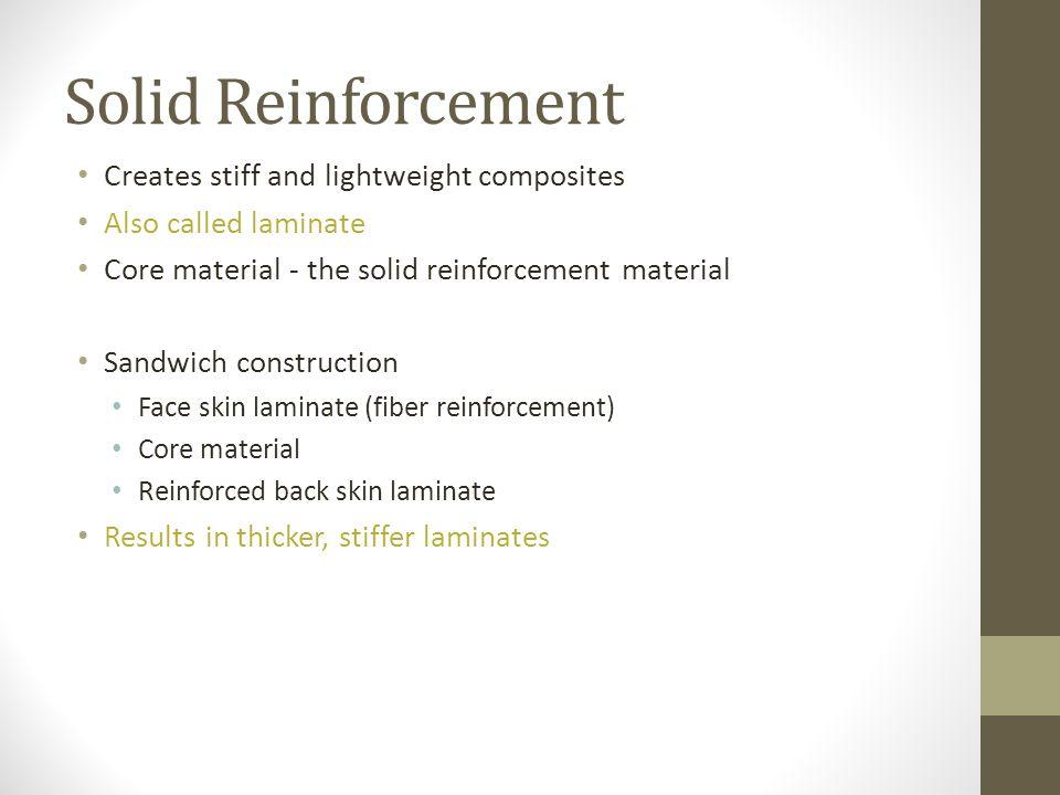 Solid Reinforcement Creates stiff and lightweight composites