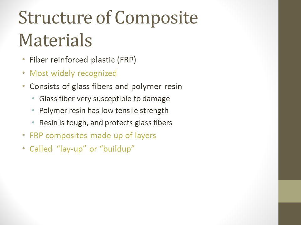 Structure of Composite Materials