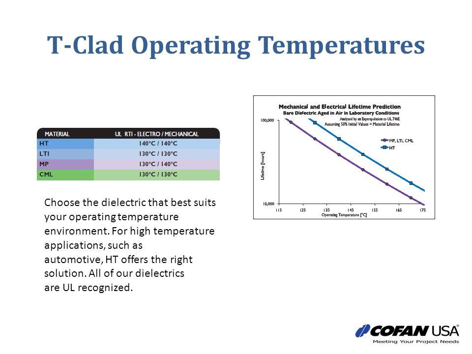 T-Clad Operating Temperatures