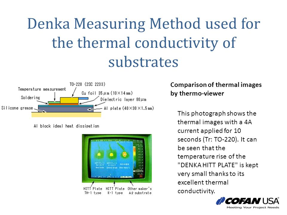 Denka Measuring Method used for the thermal conductivity of substrates
