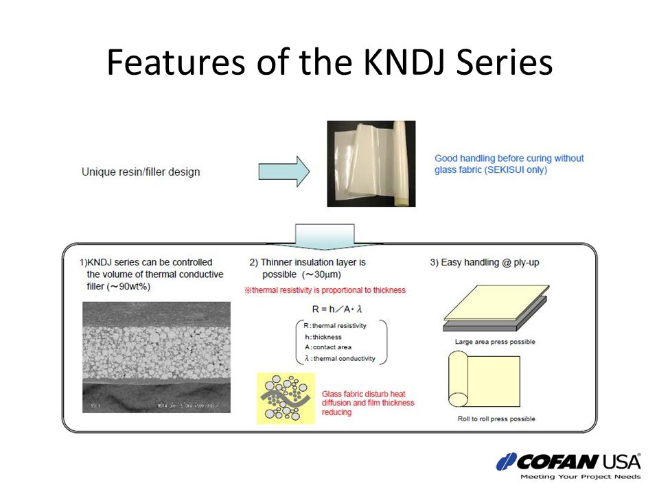 Features of the KNDJ Series