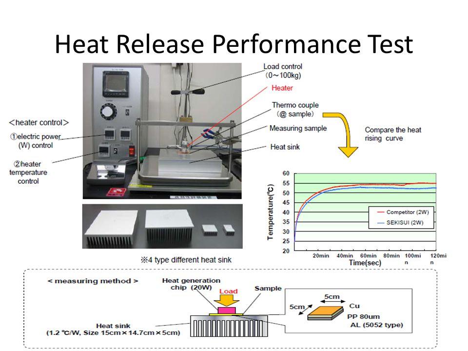 Heat Release Performance Test