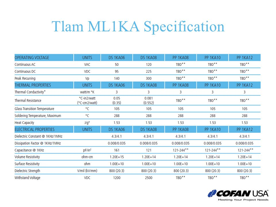 Tlam ML1KA Specification