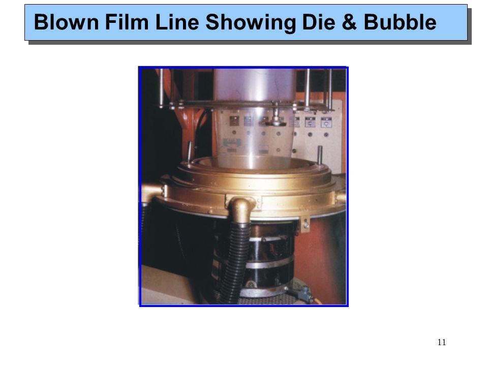 Blown Film Line Showing Die & Bubble