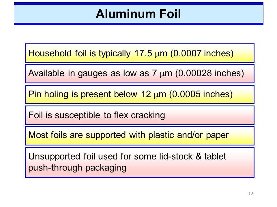 Aluminum Foil Household foil is typically 17.5 mm (0.0007 inches)