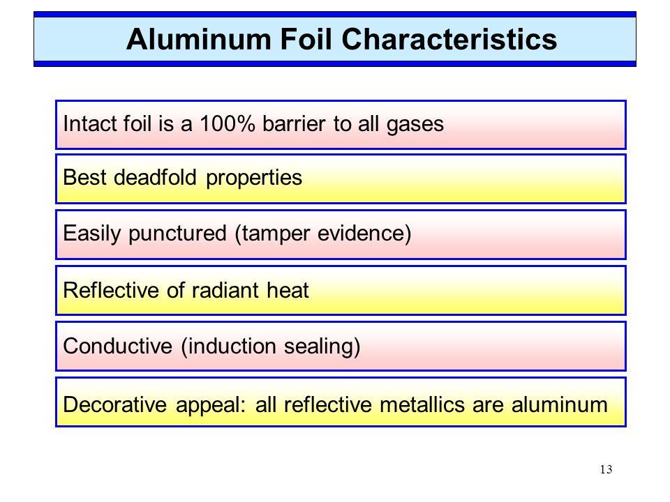 Aluminum Foil Characteristics