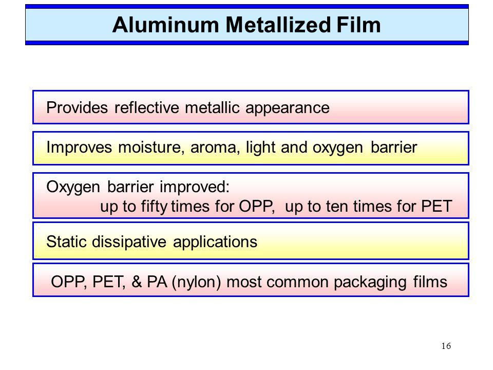 Aluminum Metallized Film