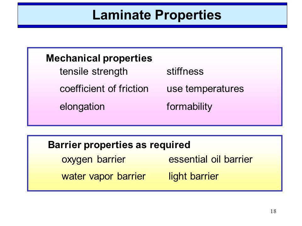 Laminate Properties Mechanical properties tensile strength stiffness