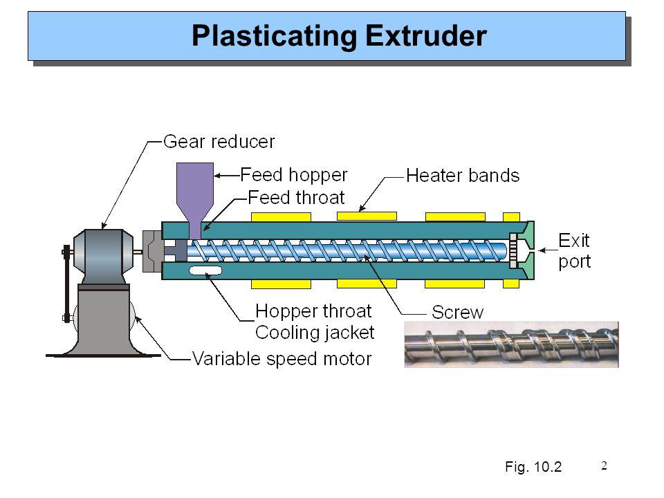 Plasticating Extruder