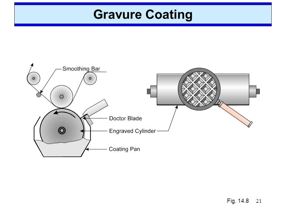 Gravure Coating Dec-02, Fig. 14.8