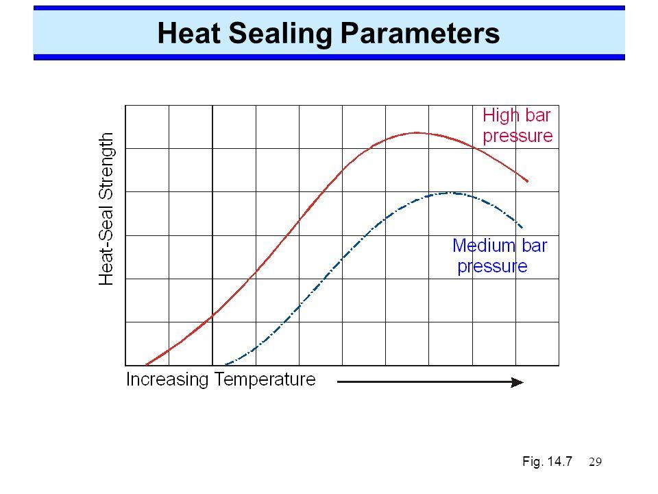 Heat Sealing Parameters