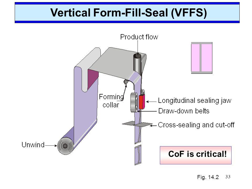 Vertical Form-Fill-Seal (VFFS)