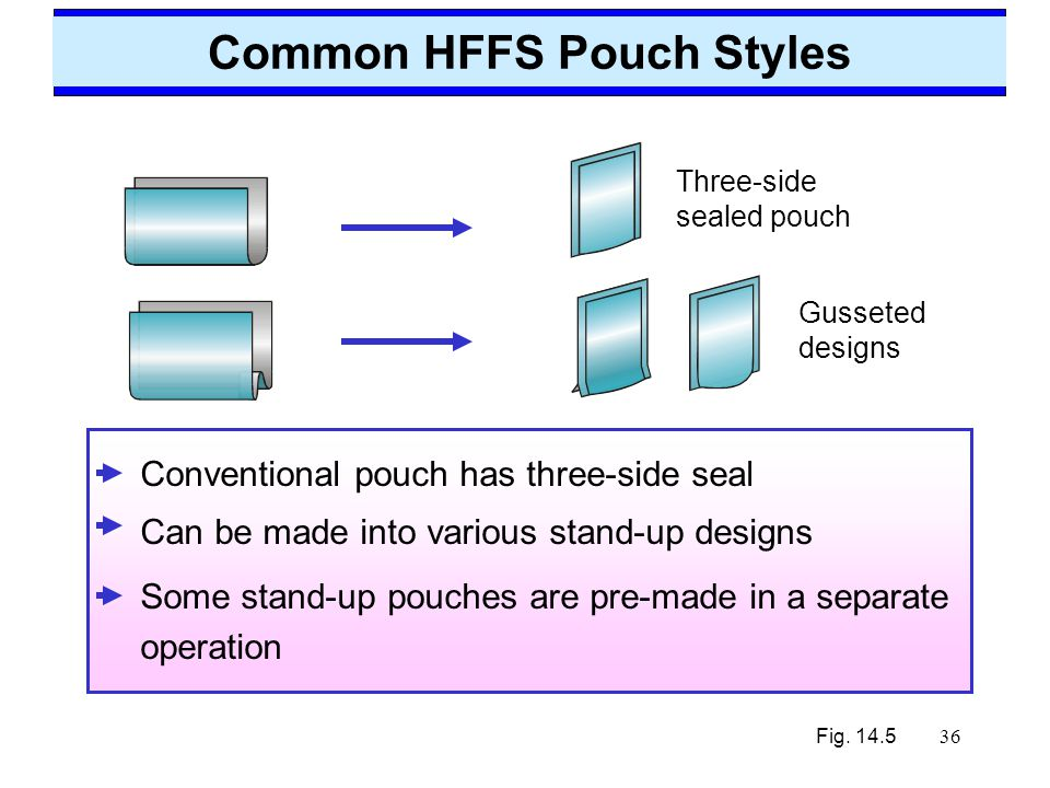 Common HFFS Pouch Styles