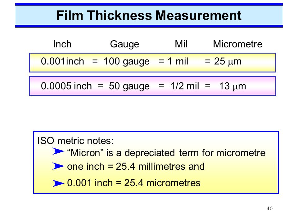 Film Thickness Measurement
