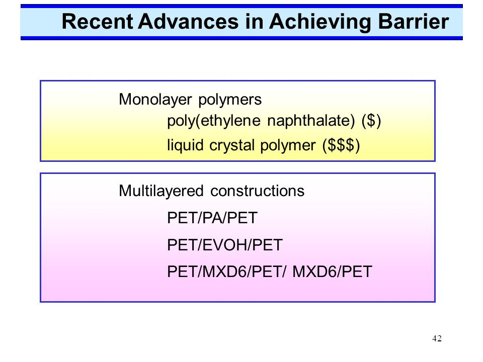 Recent Advances in Achieving Barrier
