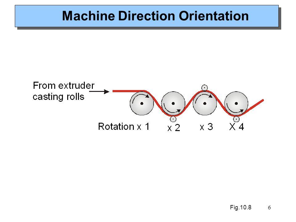 Machine Direction Orientation
