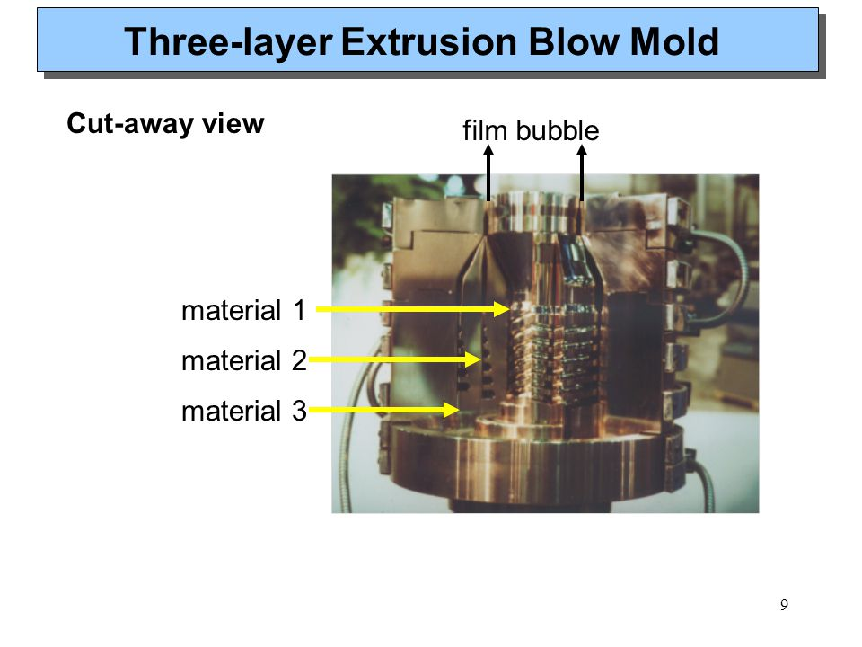 Three-layer Extrusion Blow Mold