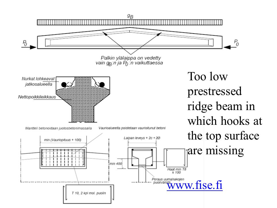 Too low prestressed ridge beam in which hooks at the top surface are missing