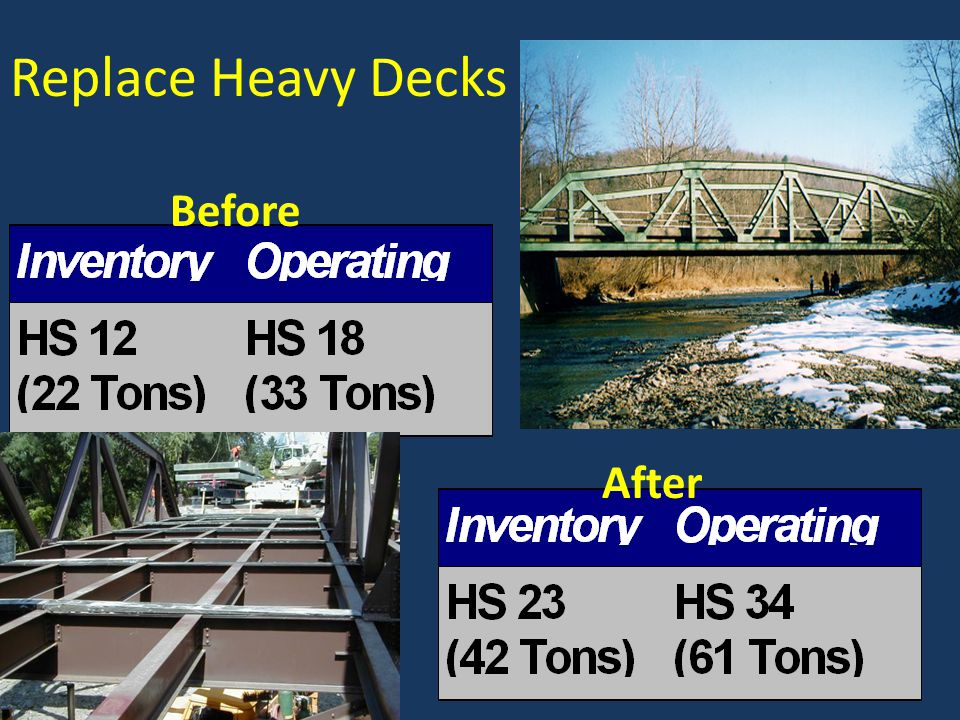 Replace Heavy Decks Before After Best applications are…